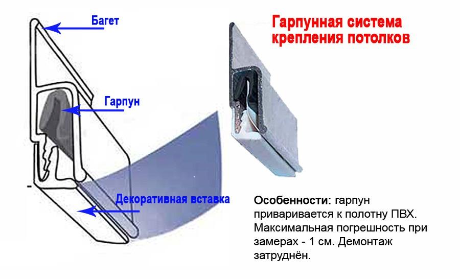 Установка натяжных потолков ГАРПУННЫЙ