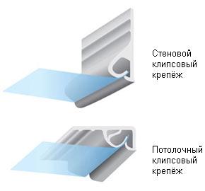 Установка натяжных потолков КЛИПСОВЫЙ