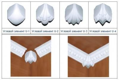 Как резать плинтуса с использованием декоративных уголков