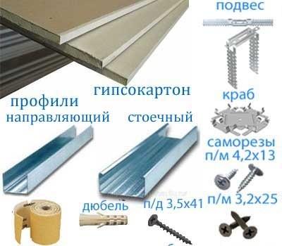 Материалы потолков из гипсокартона