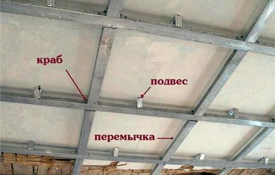 Монтаж панелей ПВХ на потолок монтаж каркаса