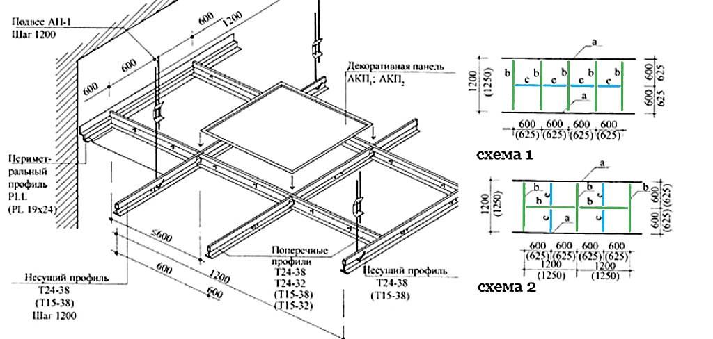 Устройство потолков подвесного типа