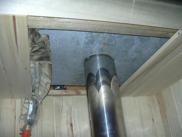 Установка дымохода в потолке бани виды облицовок камина