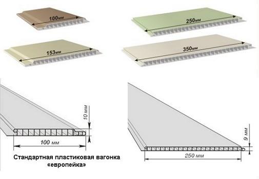 Основные типоразмеры панели ПВХ