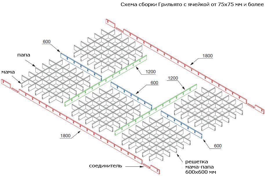 Подробная схема монтажа Грильято с ячейкой от 75х75 мм и более
