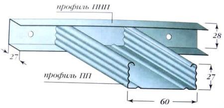 ПрофильCD(ПП) – стоечный
