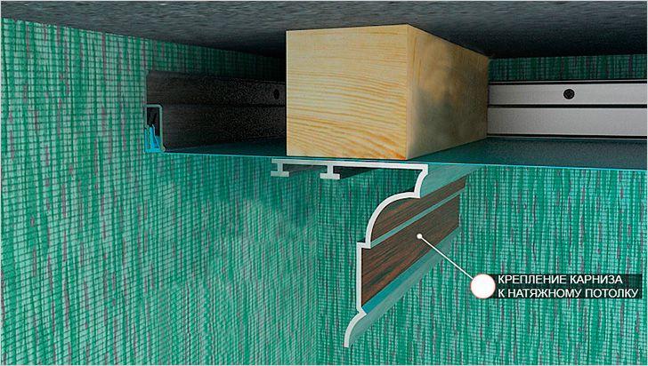 Технология установки потолочного карниза