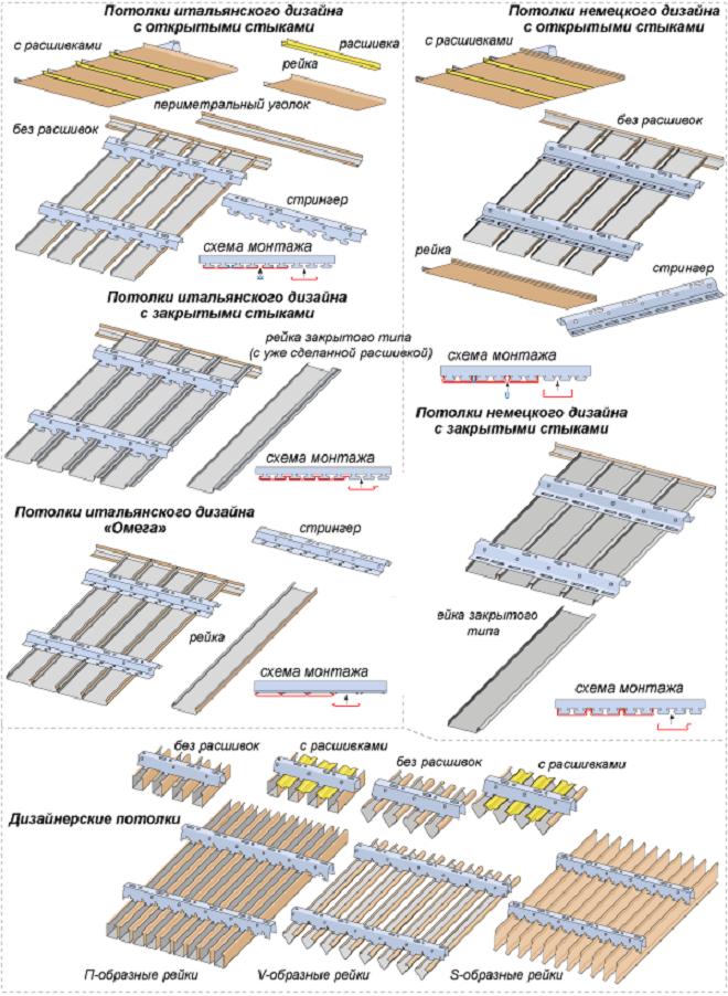 Элементы подвесной системы