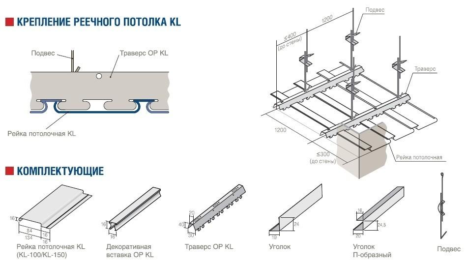 Конструктивные особенности реечных потолков