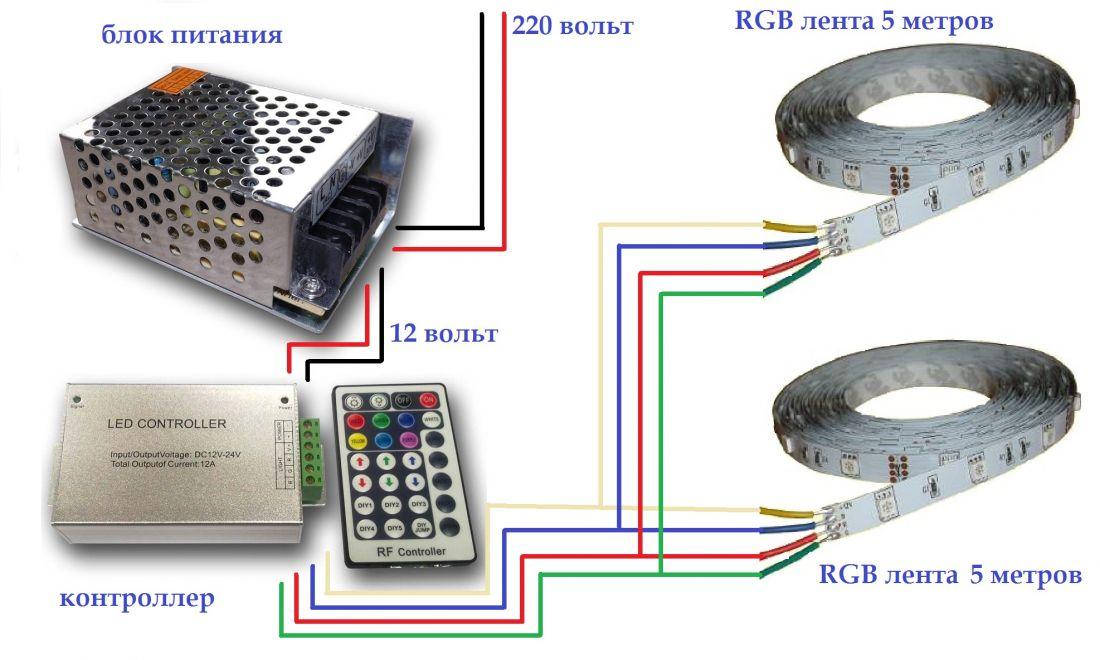Монтаж подсветки контроллер