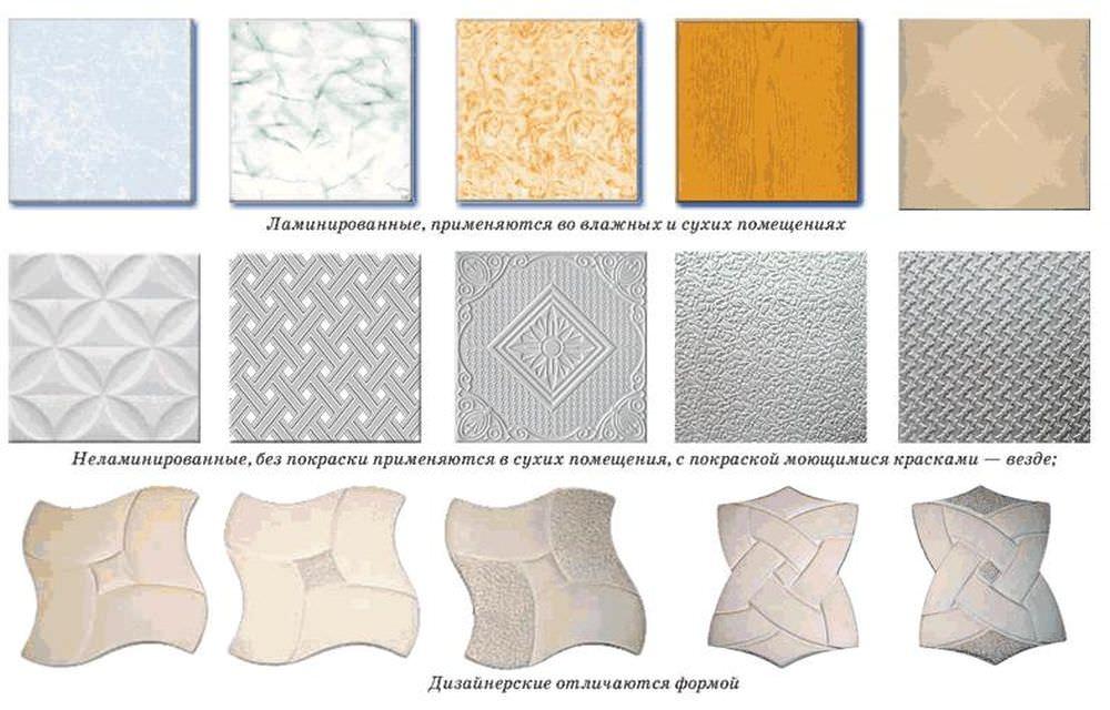 По типу поверхности потолочная плитка