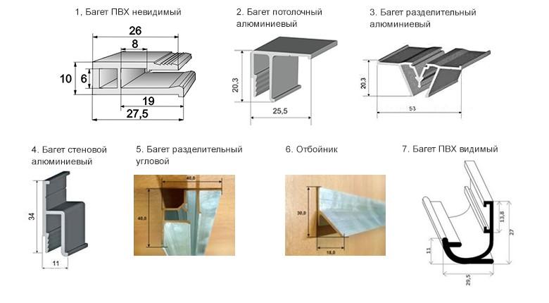 Стандартные размеры профиля для натяжного потолка