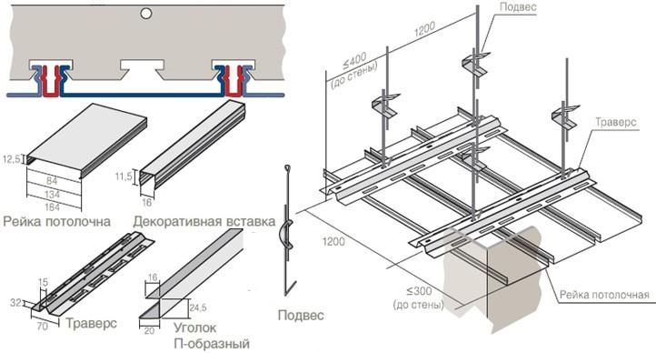 Расчет потолочной конструкции