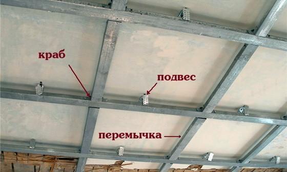 каркас потолка из профиля