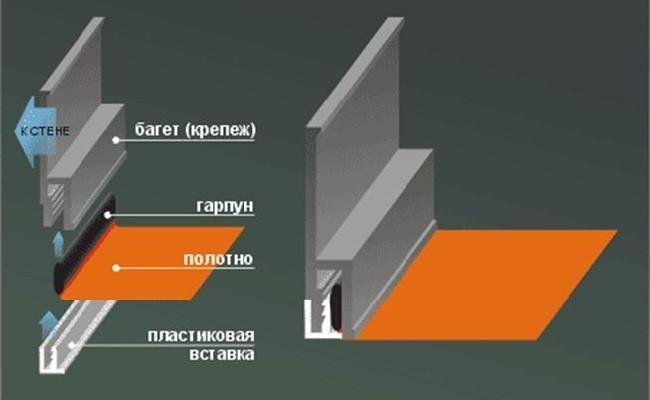 Пленочные натяжные конструкции