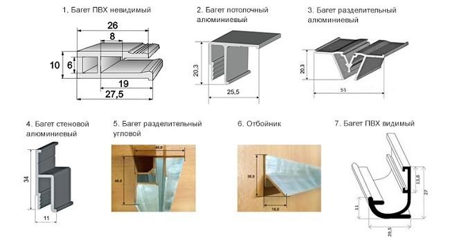 Монтаж натяжных потолков: пошаговая интрукция