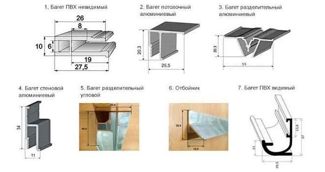 Профили для натяжных потолков