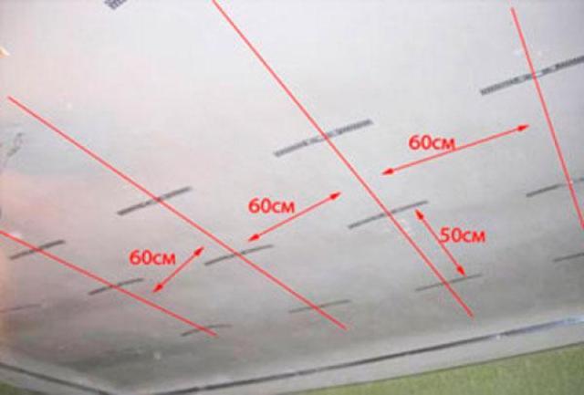 намечаются места крепления профиля на потолке