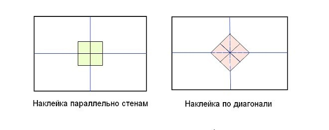 схема наклейки плитки