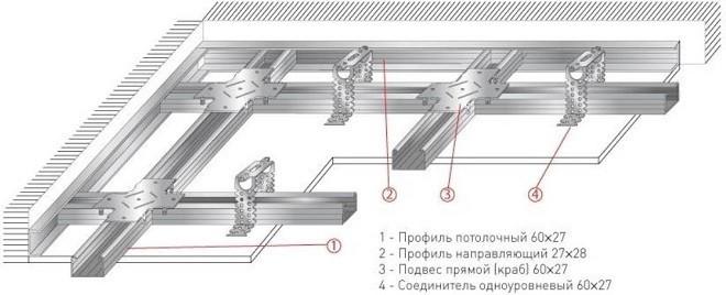 Установка профилей на потолок для гипсокартона Калькулятор гипсокартона