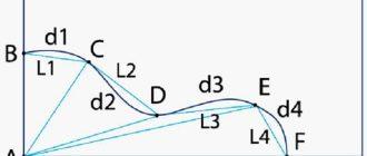 Материал для натяжного потолка - какой лучше выбрать, замерить и расчитать