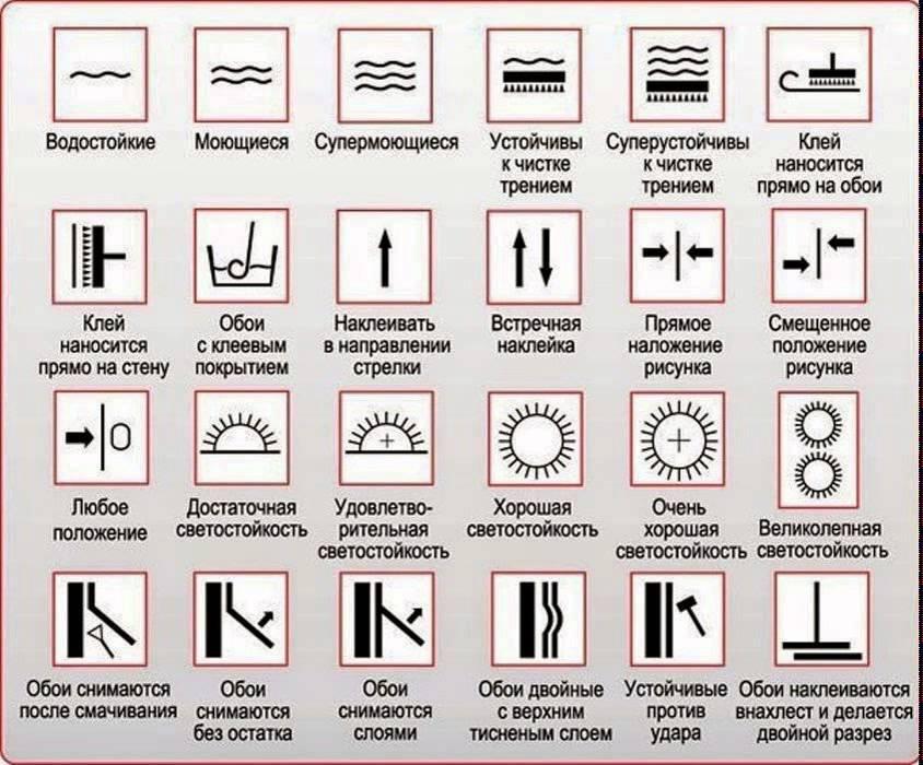Обозначения на обоях: самая полная расшифровка