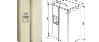 Ширина холодильника: стандартные размеры разных моделей, рекомендации по выбору. Как выбрать холодильник