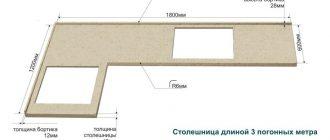 Стандартная ширина столешницы для кухни: какие бывают стандарты ширины кухонной столешницы?