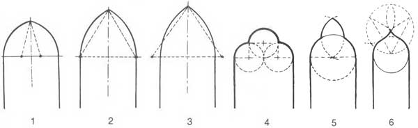 1 - стрельчатая арка, 2 - равносторонняя; 3 - высокая стрельчатая; 4 - трилистник закруглённый; 5 - остроконечная