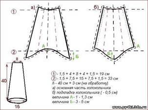 Выкройки ламбрекенов с размерами