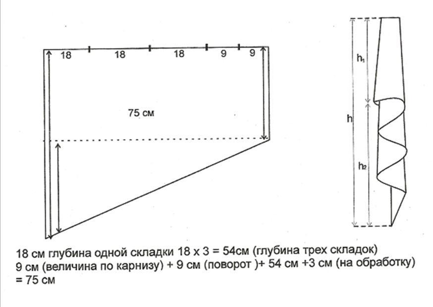 Схема выкройки ламбрикена для формы - галстук