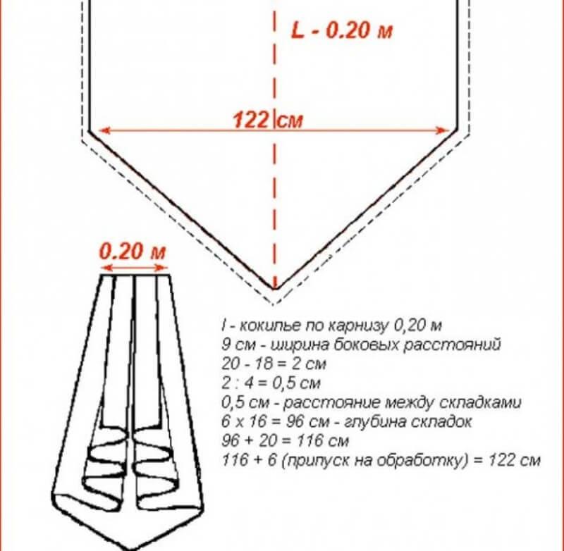 Порядок построения схемы - кокилье