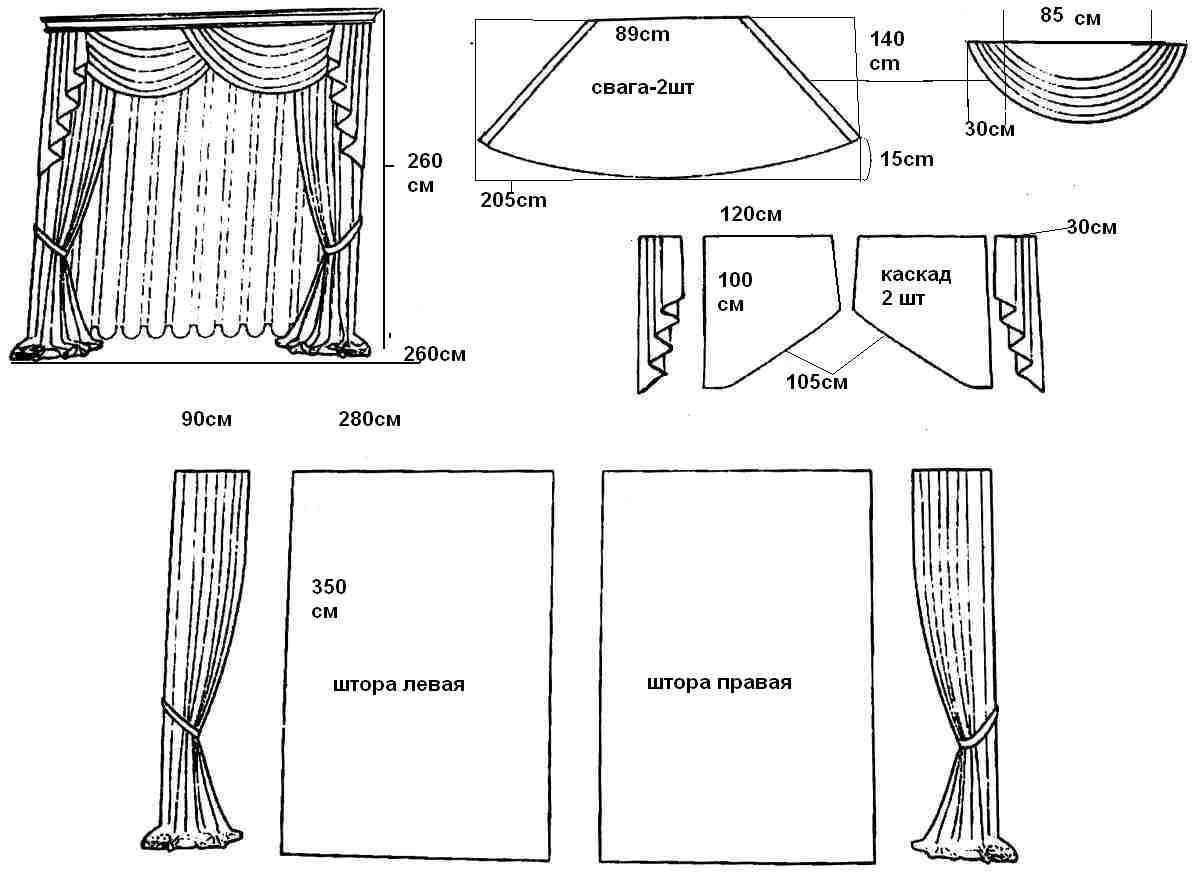 Обычный ламбрекен - схема