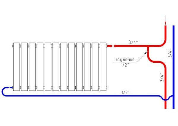 Двухтрубная схема обвязки радиатора отопления